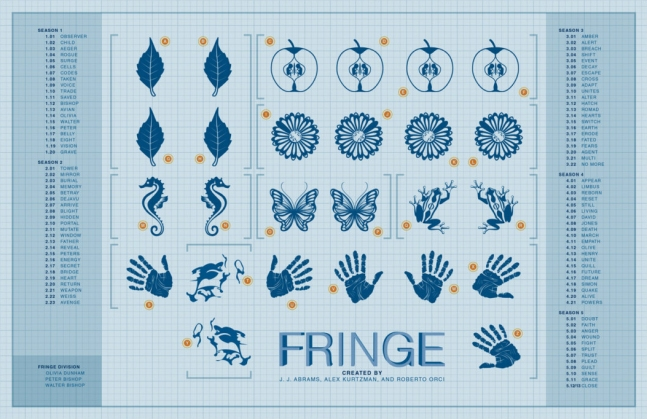 Fringe - Glyph poster - 17x11 Poster